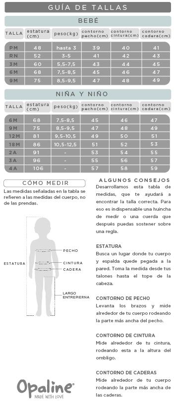 Guía tallas ropa